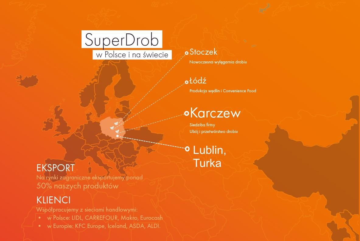 Grupa SuperDrob